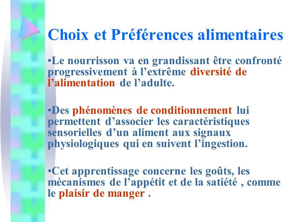 Une étude française(2006) auprès de 352 enfants et 352 parents montre: Une forte exposition des enfants à la télévision Jour de semaine : 1 heure 48 min ± 58 min.