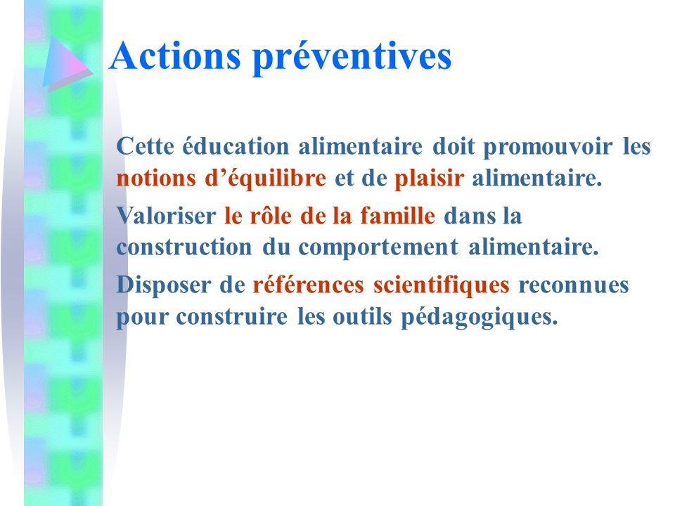 Actions préventives Cette éducation alimentaire doit promouvoir les notions déquilibre et de plaisir alimentaire. Valoriser le rôle de la famille dans