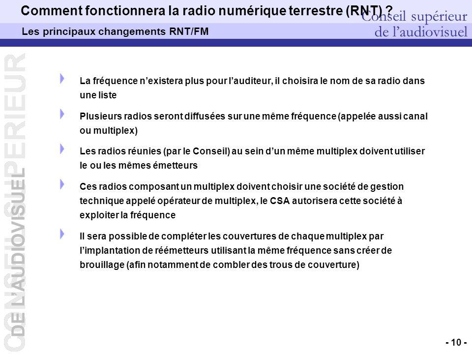 DE LAUDIOVISUEL Conseil supérieur de laudiovisuel DEP – Pierre PETILLAULT, Didier GUILLOUX, Bernard CELLI – 20/10/2006 - 10 - Comment fonctionnera la radio numérique terrestre (RNT) .