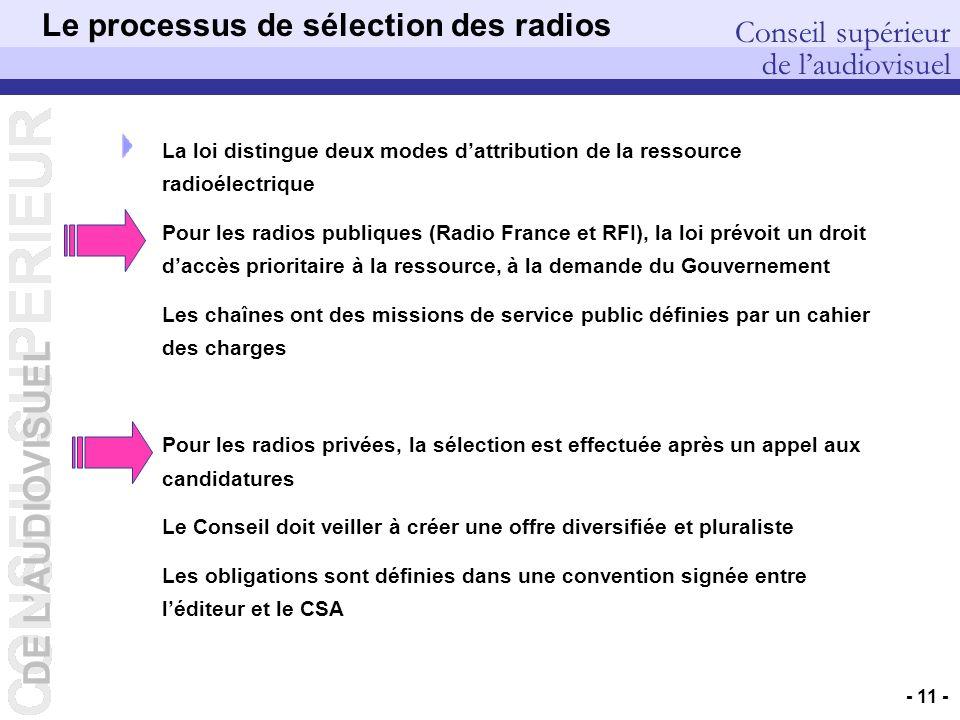 DE LAUDIOVISUEL Conseil supérieur de laudiovisuel DEP – Pierre PETILLAULT, Didier GUILLOUX, Bernard CELLI – 20/10/2006 - 11 - Le processus de sélectio