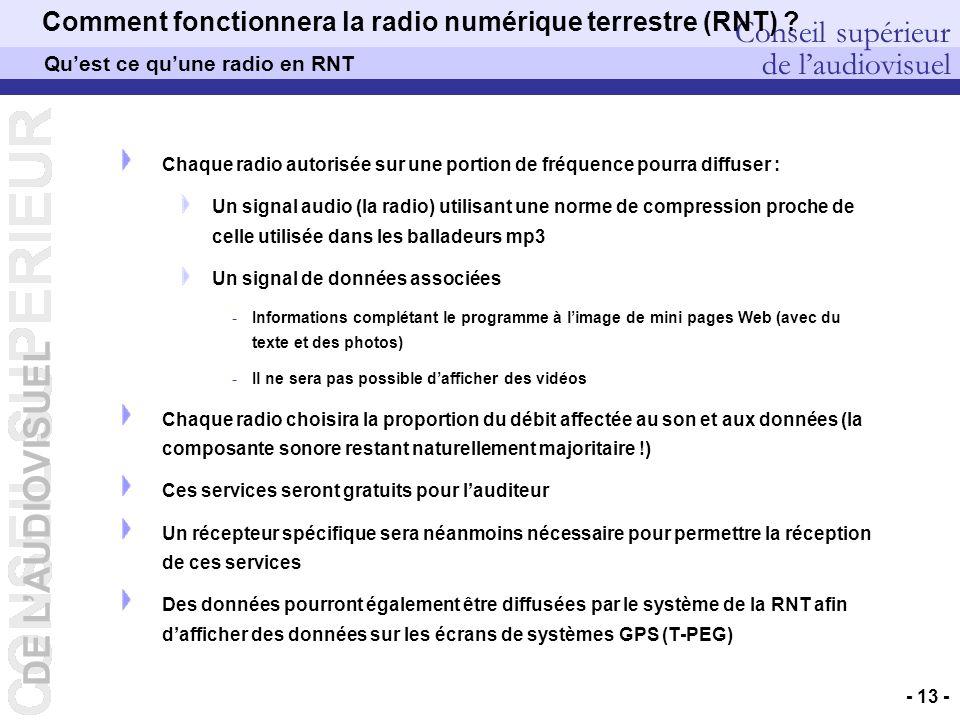 DE LAUDIOVISUEL Conseil supérieur de laudiovisuel DEP – Pierre PETILLAULT, Didier GUILLOUX, Bernard CELLI – 20/10/2006 - 13 - Comment fonctionnera la radio numérique terrestre (RNT) .