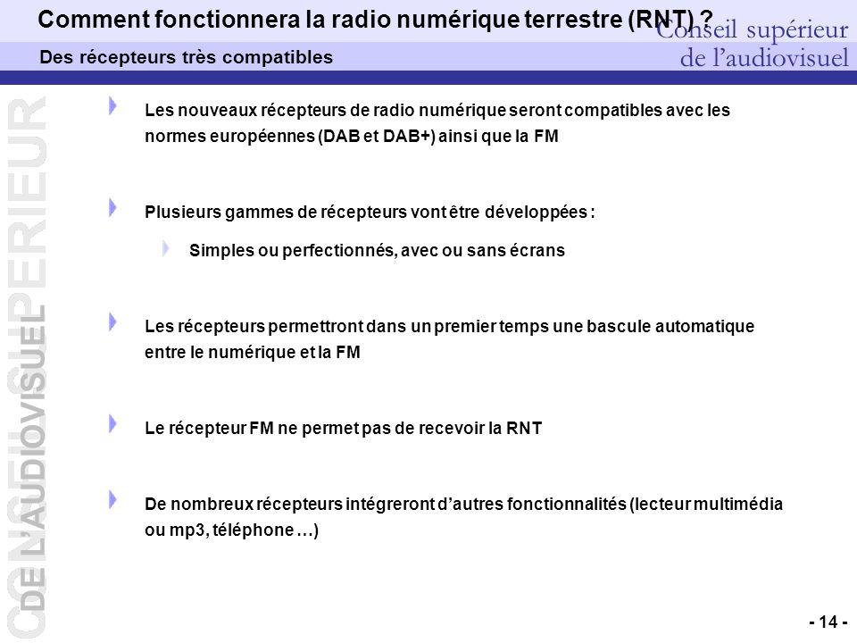 DE LAUDIOVISUEL Conseil supérieur de laudiovisuel DEP – Pierre PETILLAULT, Didier GUILLOUX, Bernard CELLI – 20/10/2006 - 14 - Comment fonctionnera la radio numérique terrestre (RNT) .
