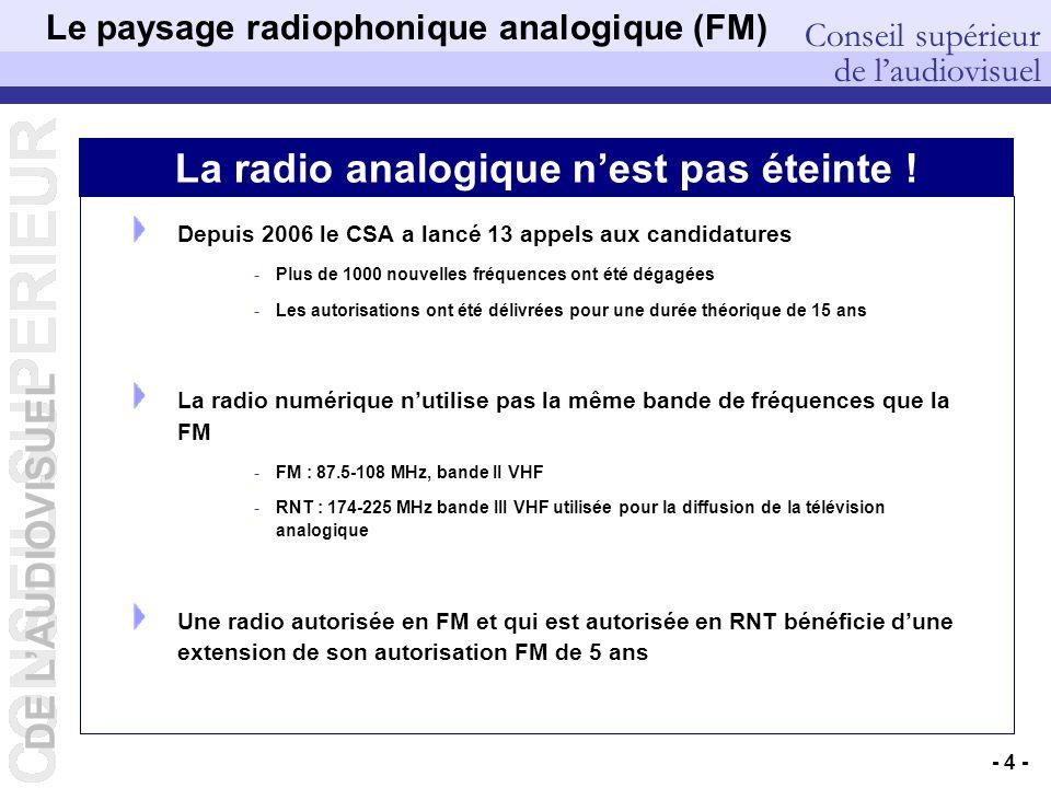 DE LAUDIOVISUEL Conseil supérieur de laudiovisuel DEP – Pierre PETILLAULT, Didier GUILLOUX, Bernard CELLI – 20/10/2006 - 4 - Depuis 2006 le CSA a lancé 13 appels aux candidatures -Plus de 1000 nouvelles fréquences ont été dégagées -Les autorisations ont été délivrées pour une durée théorique de 15 ans La radio numérique nutilise pas la même bande de fréquences que la FM -FM : 87.5-108 MHz, bande II VHF -RNT : 174-225 MHz bande III VHF utilisée pour la diffusion de la télévision analogique Une radio autorisée en FM et qui est autorisée en RNT bénéficie dune extension de son autorisation FM de 5 ans Le paysage radiophonique analogique (FM) La radio analogique nest pas éteinte !
