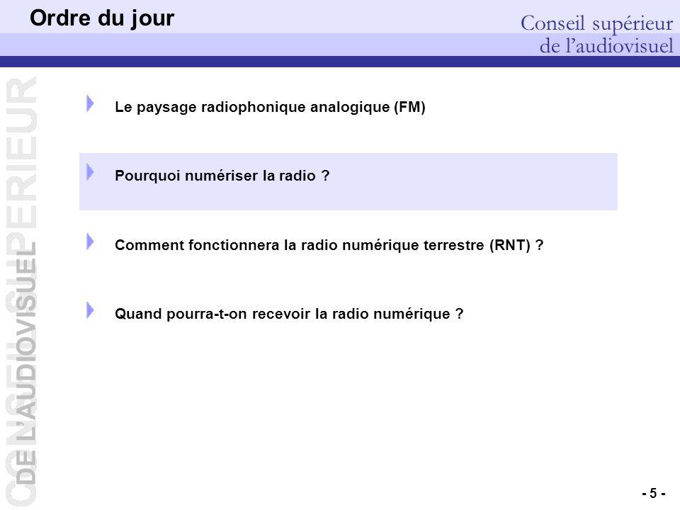 DE LAUDIOVISUEL Conseil supérieur de laudiovisuel DEP – Pierre PETILLAULT, Didier GUILLOUX, Bernard CELLI – 20/10/2006 - 16 - Quand pourra-t on recevoir la radio numérique .