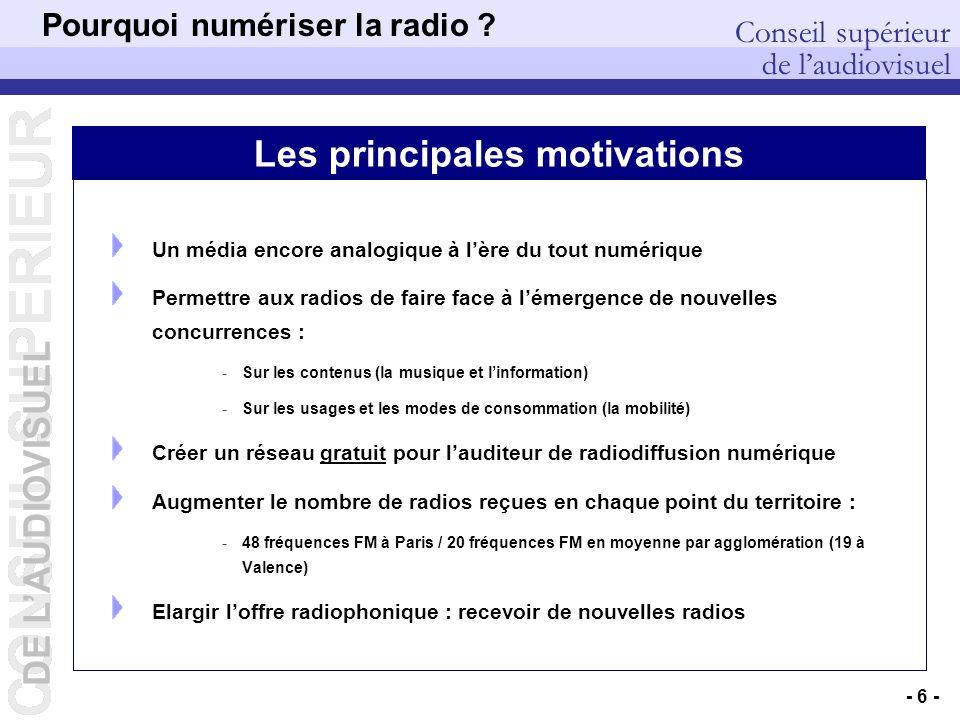 DE LAUDIOVISUEL Conseil supérieur de laudiovisuel DEP – Pierre PETILLAULT, Didier GUILLOUX, Bernard CELLI – 20/10/2006 - 6 - Pourquoi numériser la radio .