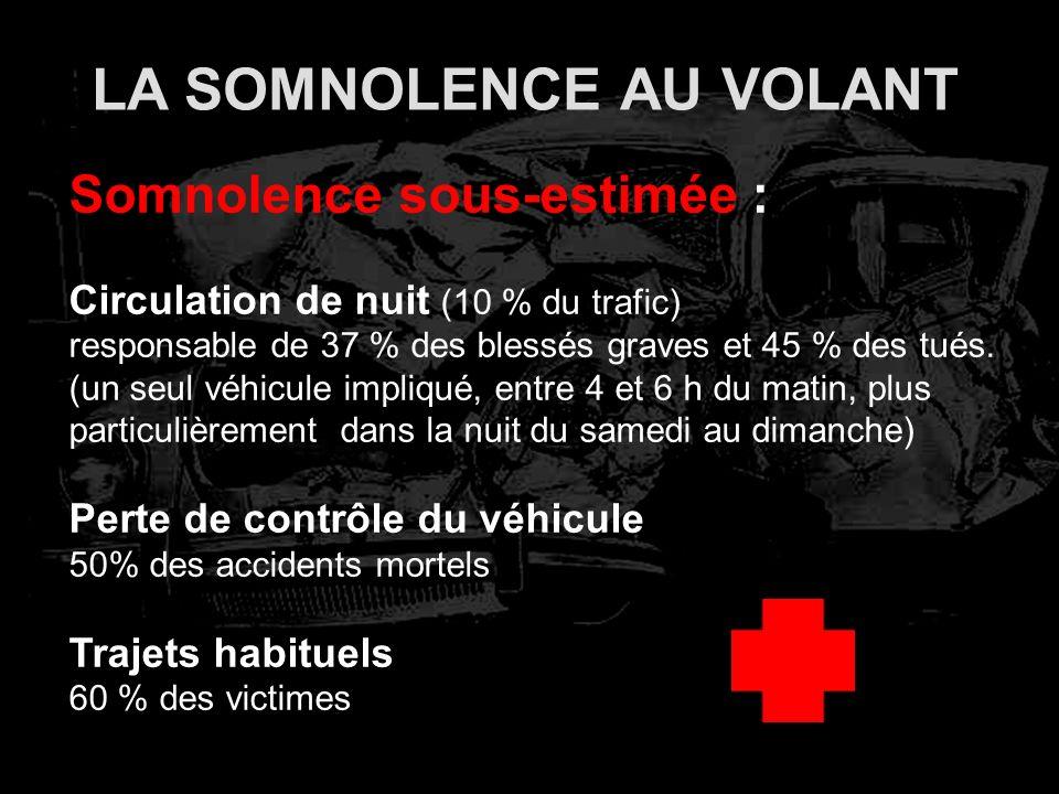 LA SOMNOLENCE AU VOLANT Somnolence sous-estimée : Circulation de nuit (10 % du trafic) responsable de 37 % des blessés graves et 45 % des tués.