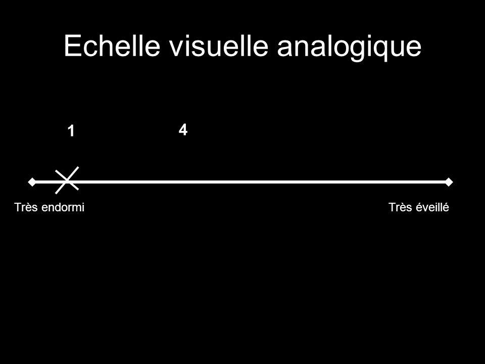Echelle visuelle analogique Très endormiTrès éveillé 1 4