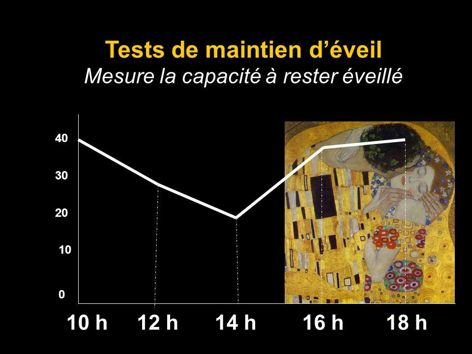10 h14 h16 h18 h12 h 40 20 10 0 30 Tests de maintien déveil Mesure la capacité à rester éveillé