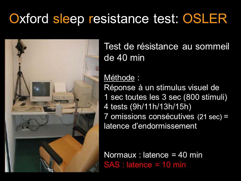 Test de résistance au sommeil de 40 min Méthode : Réponse à un stimulus visuel de 1 sec toutes les 3 sec (800 stimuli) 4 tests (9h/11h/13h/15h) 7 omis