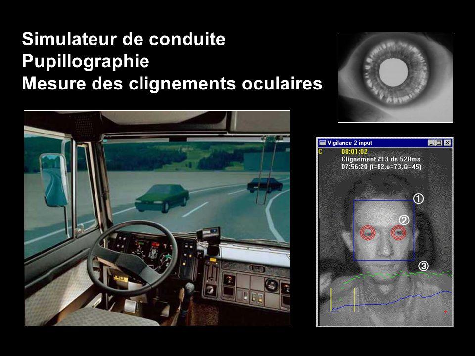 Simulateur de conduite Pupillographie Mesure des clignements oculaires
