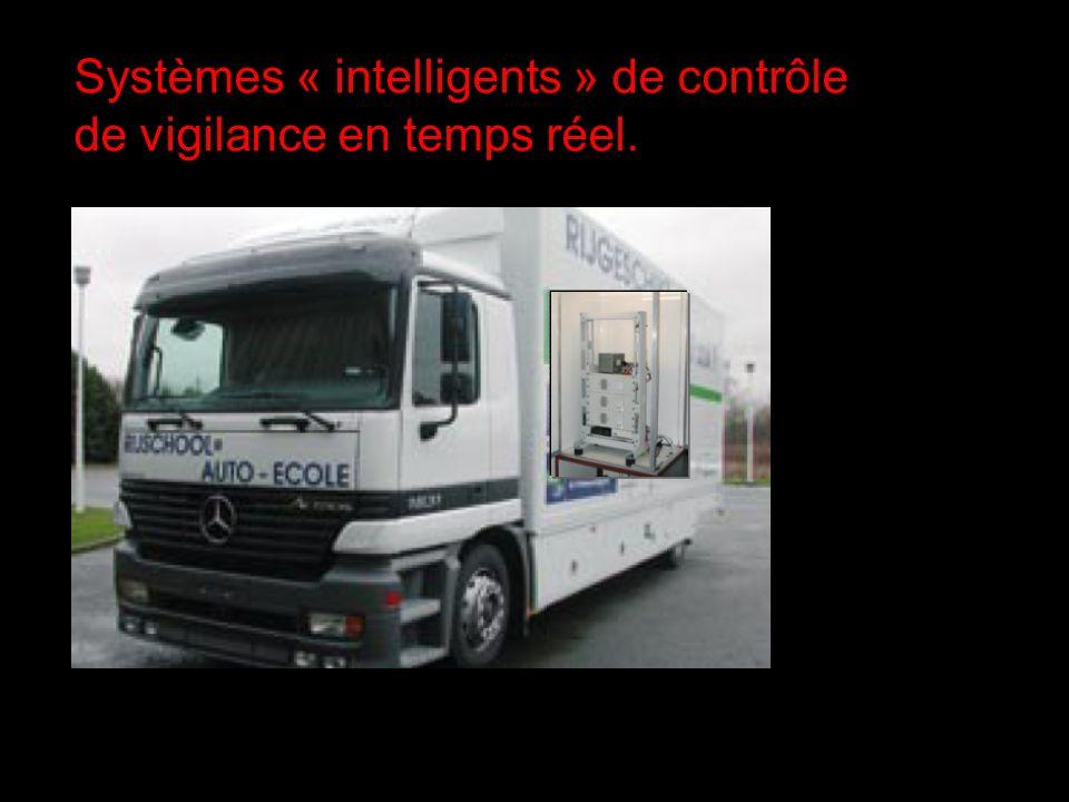 Système AWAKE Systèmes « intelligents » de contrôle de vigilance en temps réel.