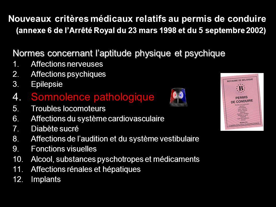 Nouveaux critères médicaux relatifs au permis de conduire (annexe 6 de lArrêté Royal du 23 mars 1998 et du 5 septembre 2002) Normes concernant laptitu