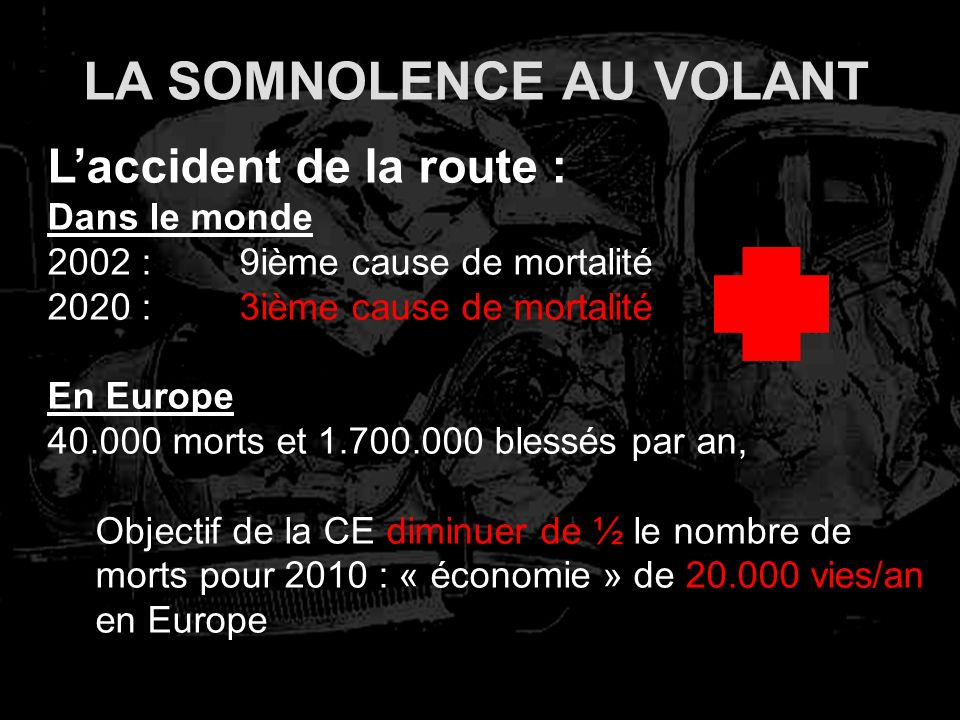 LA SOMNOLENCE AU VOLANT Laccident de la route : Dans le monde 2002 : 9ième cause de mortalité 2020 : 3ième cause de mortalité En Europe 40.000 morts e