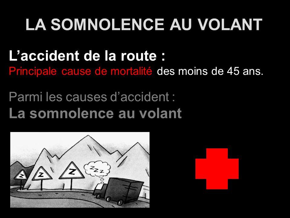 LA SOMNOLENCE AU VOLANT Laccident de la route : Principale cause de mortalité des moins de 45 ans. Parmi les causes daccident : La somnolence au volan