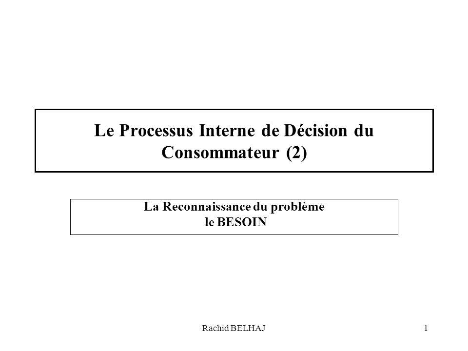 Rachid BELHAJ1 Le Processus Interne de Décision du Consommateur (2) La Reconnaissance du problème le BESOIN