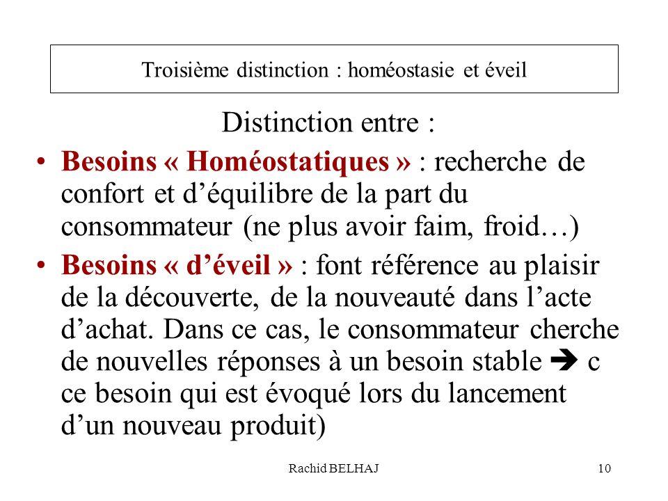 Rachid BELHAJ10 Troisième distinction : homéostasie et éveil Distinction entre : Besoins « Homéostatiques » : recherche de confort et déquilibre de la