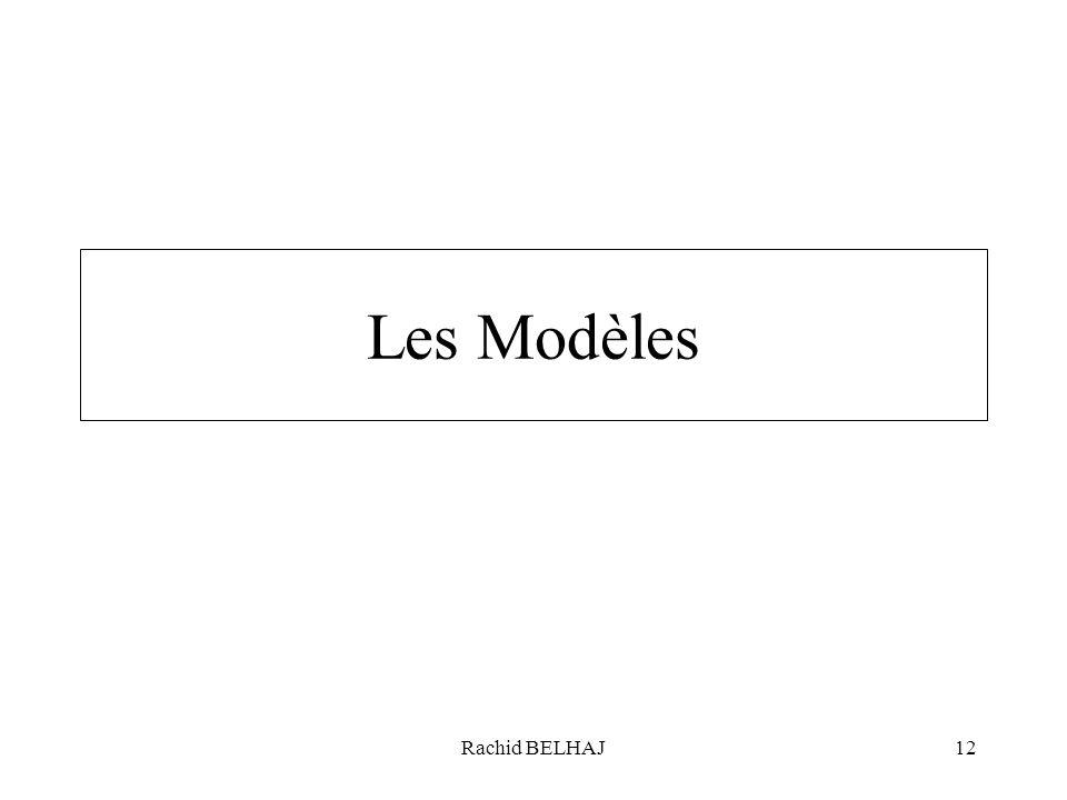 Rachid BELHAJ12 Les Modèles