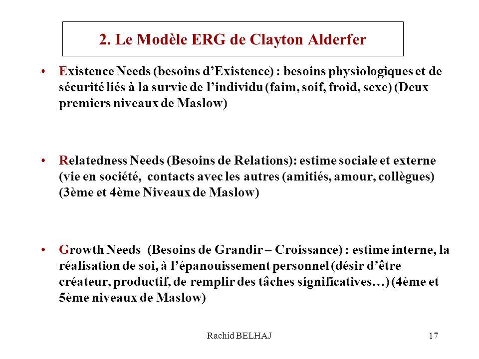 Rachid BELHAJ17 2. Le Modèle ERG de Clayton Alderfer Existence Needs (besoins dExistence) : besoins physiologiques et de sécurité liés à la survie de