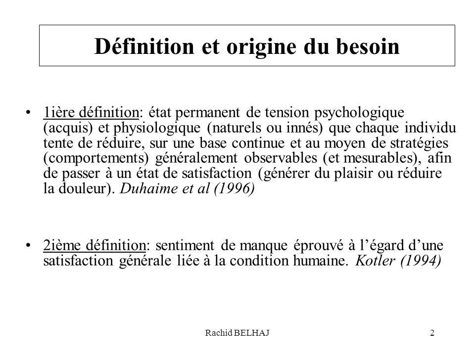 Rachid BELHAJ2 Définition et origine du besoin 1ière définition: état permanent de tension psychologique (acquis) et physiologique (naturels ou innés)