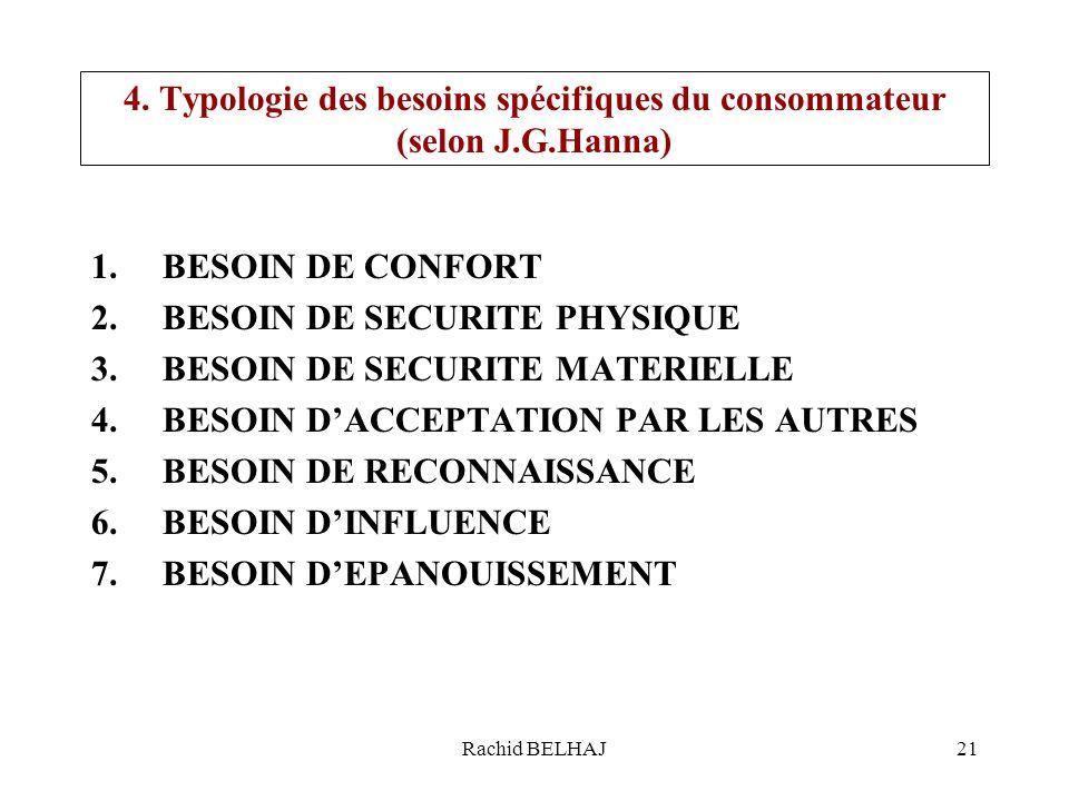 Rachid BELHAJ21 4. Typologie des besoins spécifiques du consommateur (selon J.G.Hanna) 1.BESOIN DE CONFORT 2.BESOIN DE SECURITE PHYSIQUE 3.BESOIN DE S
