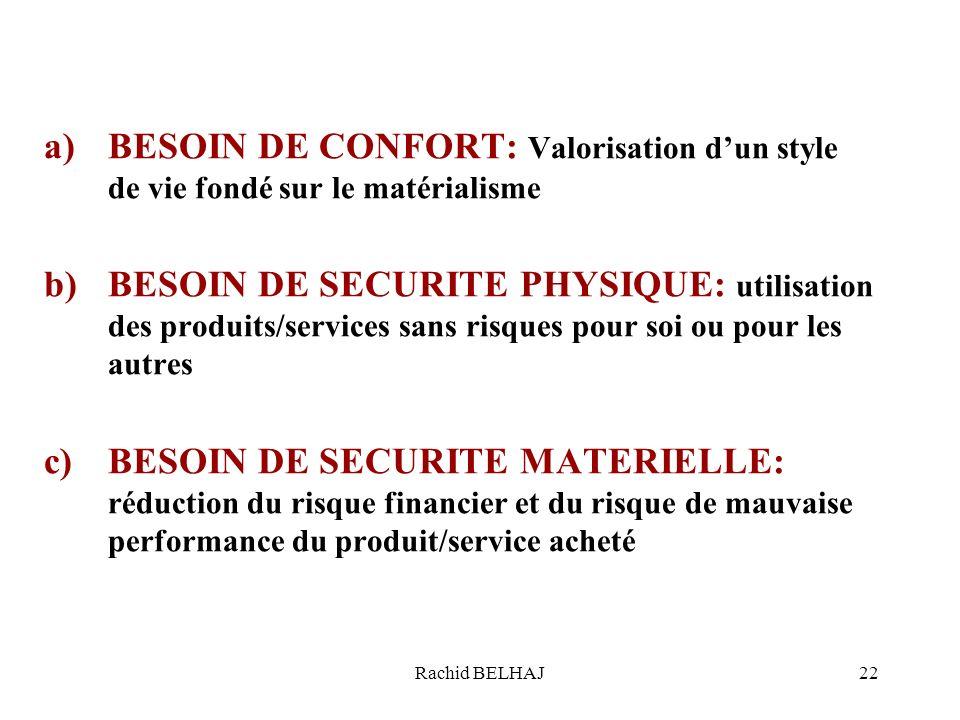 Rachid BELHAJ22 a)BESOIN DE CONFORT: Valorisation dun style de vie fondé sur le matérialisme b)BESOIN DE SECURITE PHYSIQUE: utilisation des produits/s