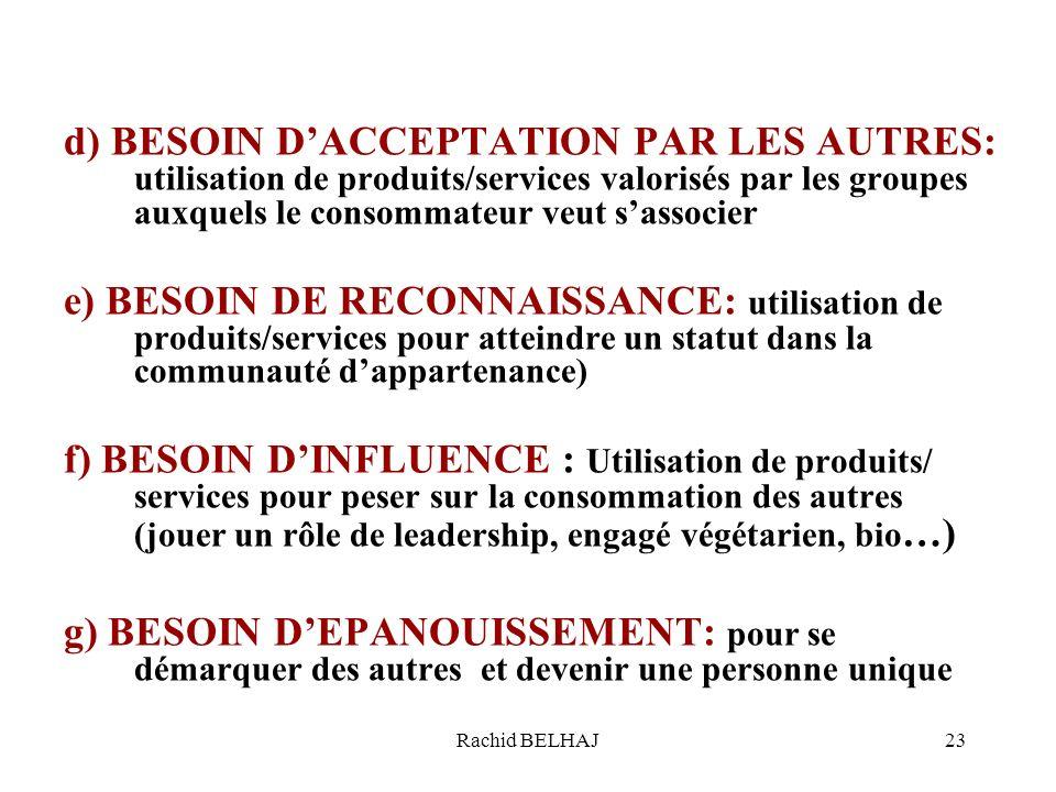 Rachid BELHAJ23 d) BESOIN DACCEPTATION PAR LES AUTRES: utilisation de produits/services valorisés par les groupes auxquels le consommateur veut sassoc