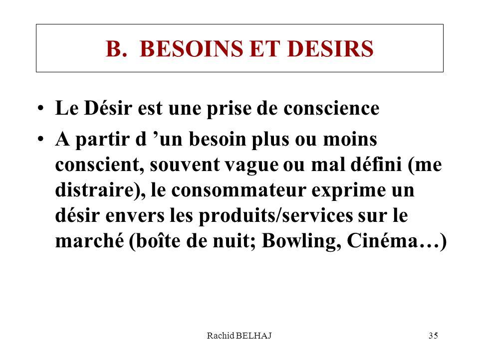 Rachid BELHAJ35 B. BESOINS ET DESIRS Le Désir est une prise de conscience A partir d un besoin plus ou moins conscient, souvent vague ou mal défini (m