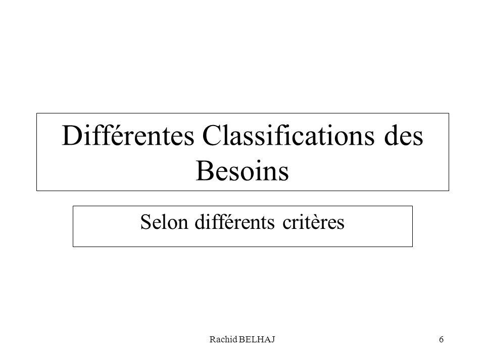 Rachid BELHAJ6 Différentes Classifications des Besoins Selon différents critères