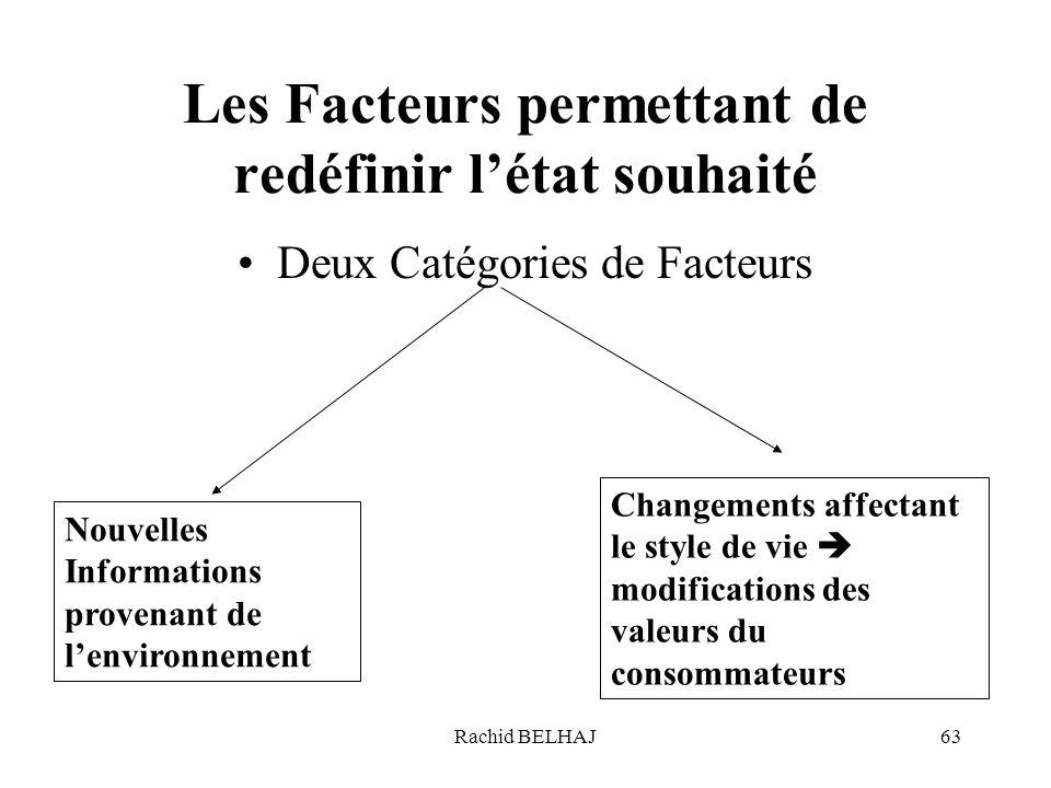 Rachid BELHAJ63 Les Facteurs permettant de redéfinir létat souhaité Deux Catégories de Facteurs Nouvelles Informations provenant de lenvironnement Cha