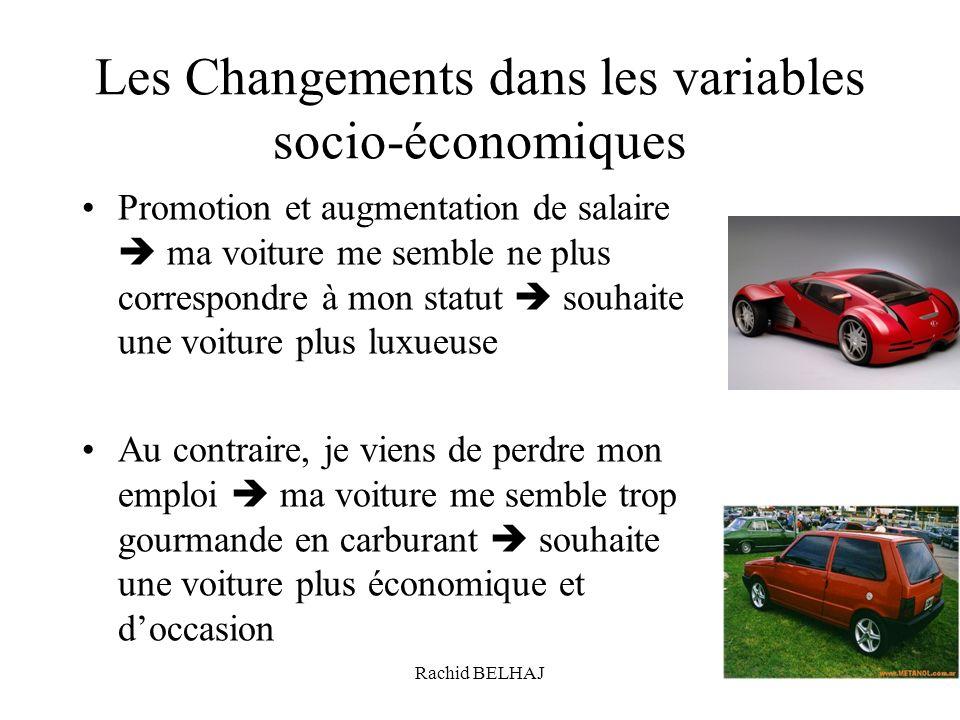 Rachid BELHAJ65 Les Changements dans les variables socio-économiques Promotion et augmentation de salaire ma voiture me semble ne plus correspondre à
