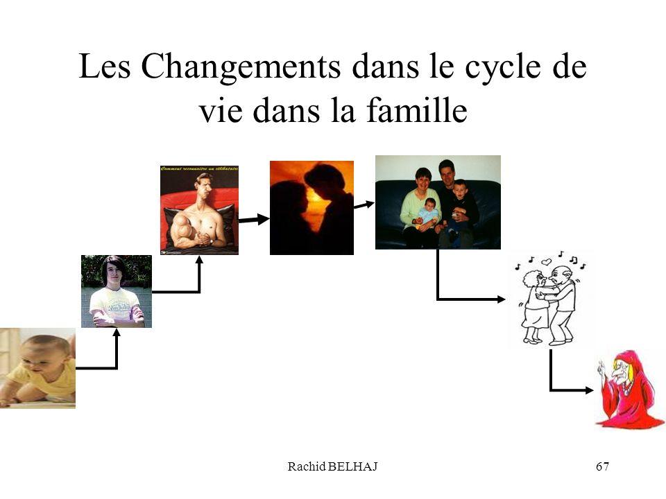Rachid BELHAJ67 Les Changements dans le cycle de vie dans la famille