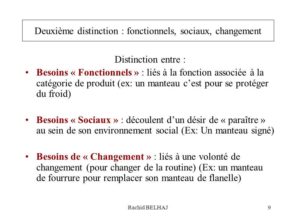 Rachid BELHAJ9 Deuxième distinction : fonctionnels, sociaux, changement Distinction entre : Besoins « Fonctionnels » : liés à la fonction associée à l