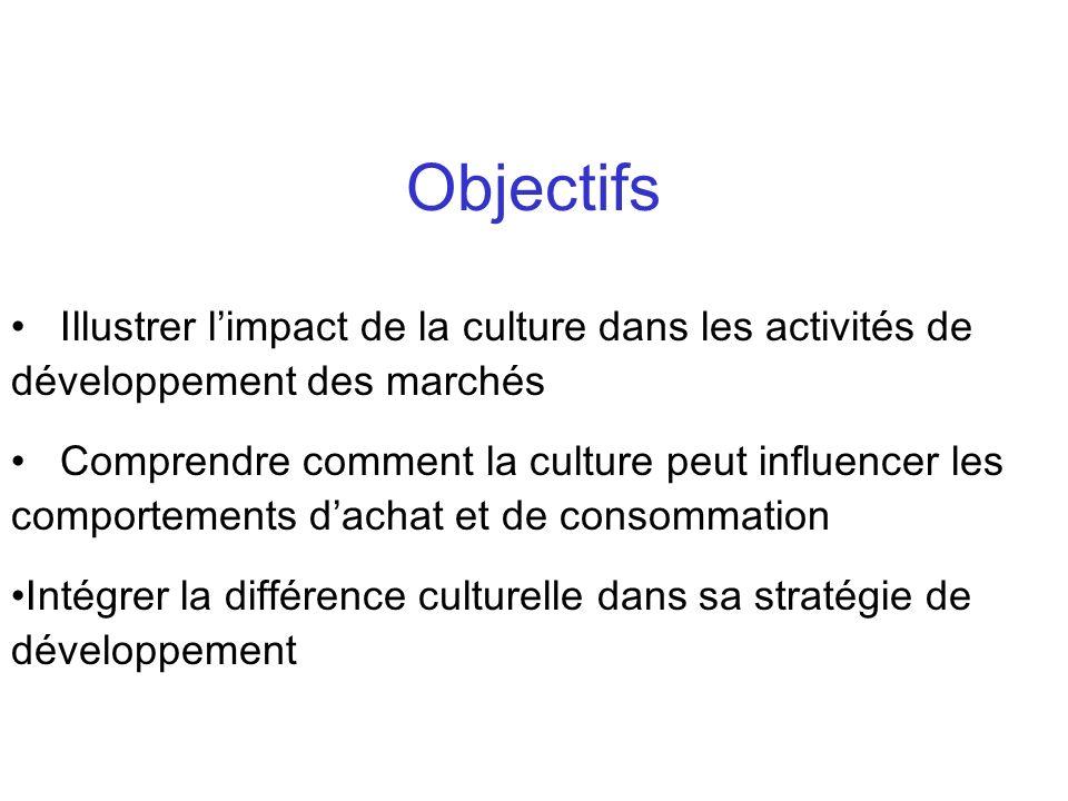 Objectifs Illustrer limpact de la culture dans les activités de développement des marchés Comprendre comment la culture peut influencer les comporteme
