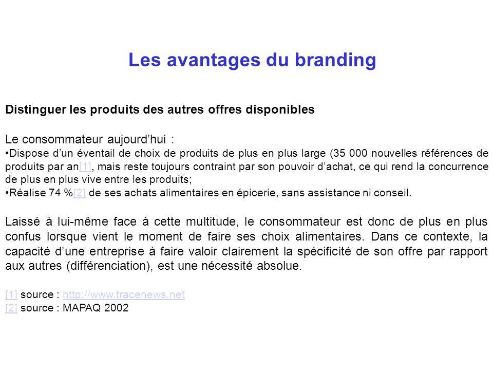 Distinguer les produits des autres offres disponibles Le consommateur aujourdhui : Dispose dun éventail de choix de produits de plus en plus large (35