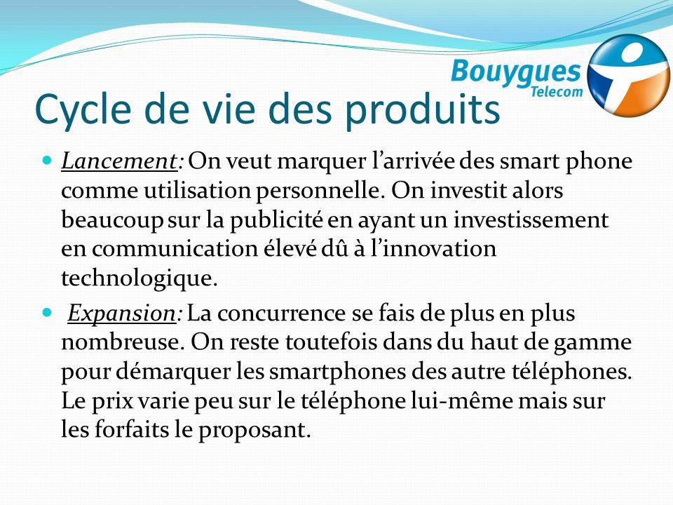Cycle de vie des produits Lancement: On veut marquer larrivée des smart phone comme utilisation personnelle. On investit alors beaucoup sur la publici