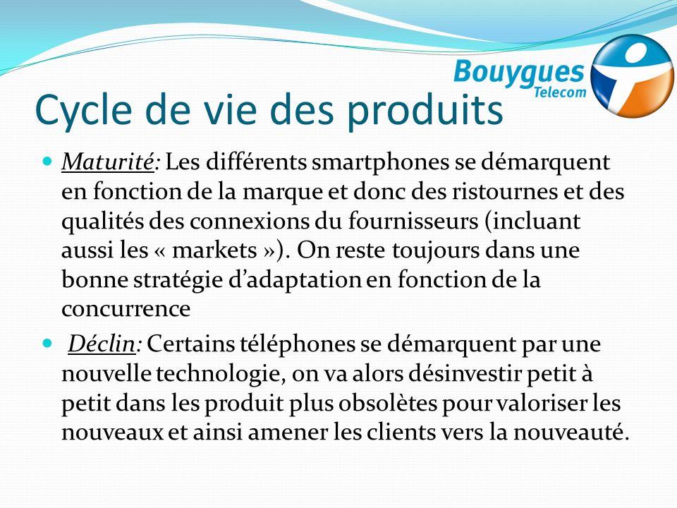 Cycle de vie des produits Maturité: Les différents smartphones se démarquent en fonction de la marque et donc des ristournes et des qualités des conne