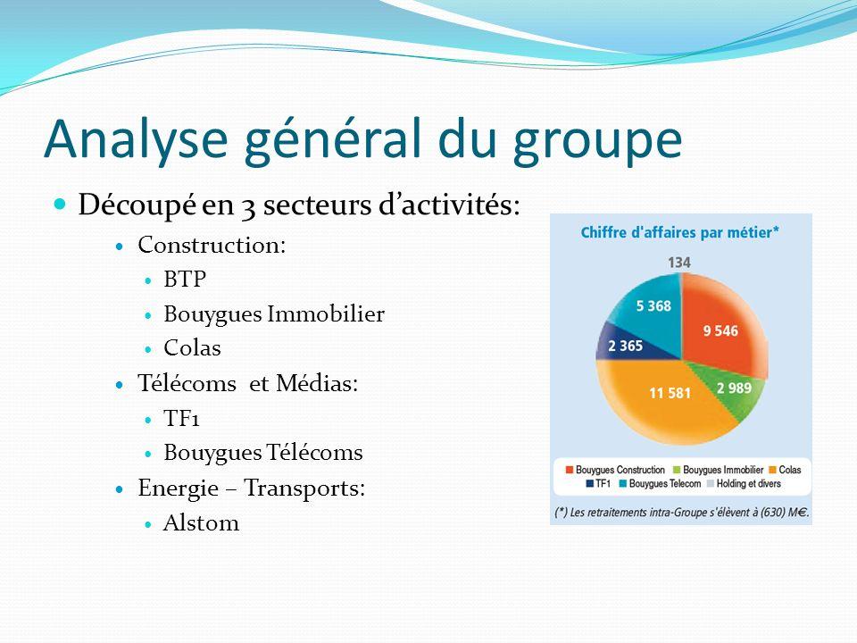 Analyse général du groupe Découpé en 3 secteurs dactivités: Construction: BTP Bouygues Immobilier Colas Télécoms et Médias: TF1 Bouygues Télécoms Ener