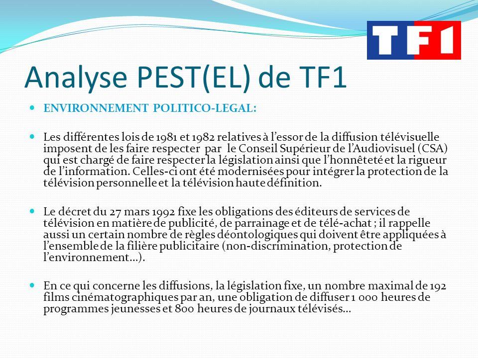 Analyse PEST(EL) de TF1 ENVIRONNEMENT POLITICO-LEGAL: Les différentes lois de 1981 et 1982 relatives à lessor de la diffusion télévisuelle imposent de