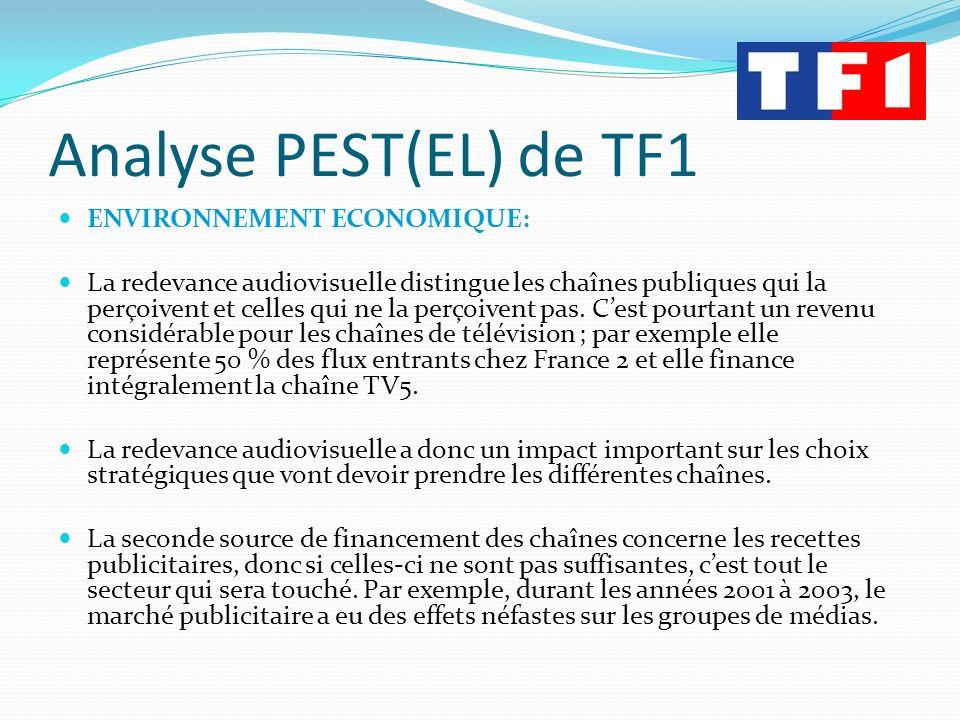Analyse PEST(EL) de TF1 ENVIRONNEMENT ECONOMIQUE: La redevance audiovisuelle distingue les chaînes publiques qui la perçoivent et celles qui ne la per