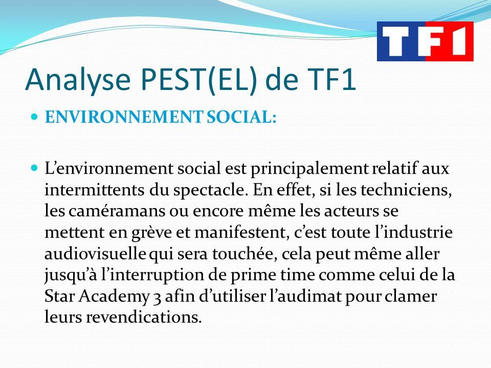 Analyse PEST(EL) de TF1 ENVIRONNEMENT SOCIAL: Lenvironnement social est principalement relatif aux intermittents du spectacle. En effet, si les techni