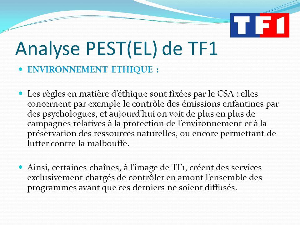 Analyse PEST(EL) de TF1 ENVIRONNEMENT ETHIQUE : Les règles en matière déthique sont fixées par le CSA : elles concernent par exemple le contrôle des é