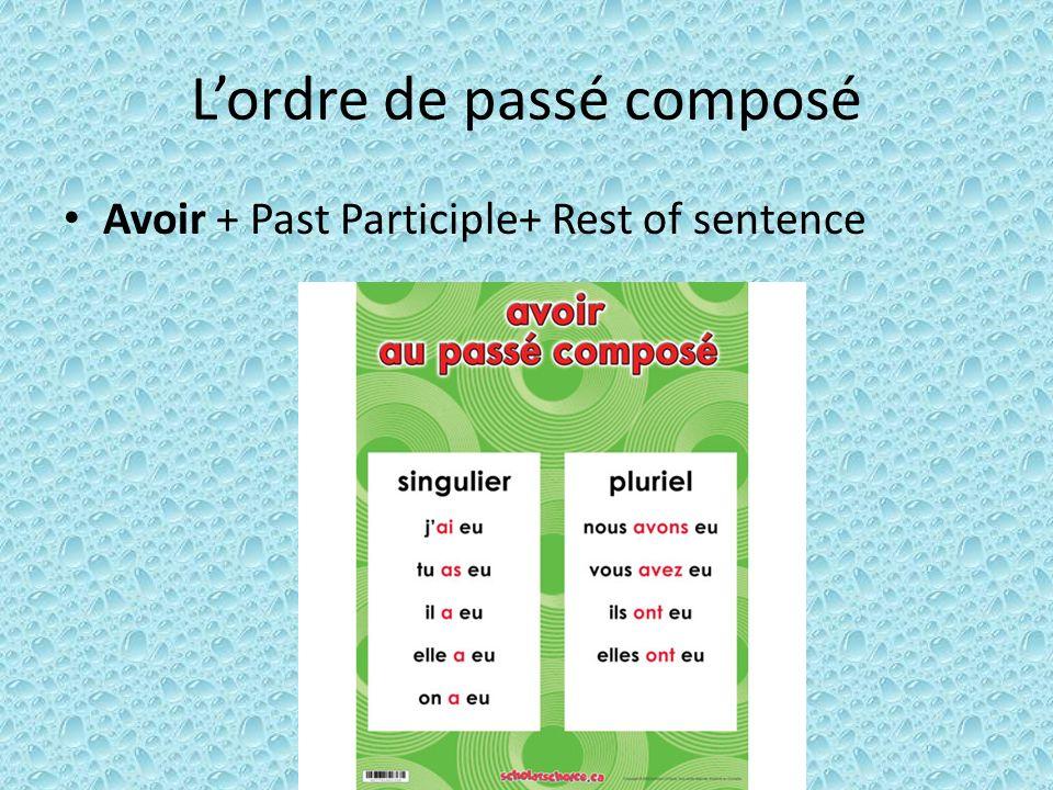Lordre de passé composé Avoir + Past Participle+ Rest of sentence