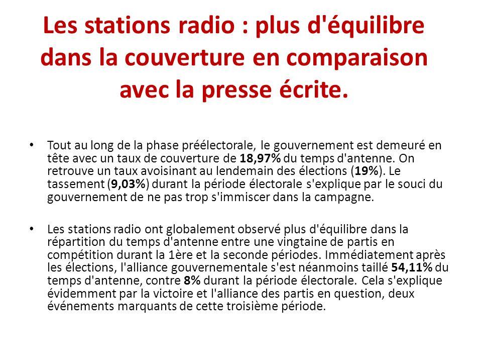 Les stations radio : plus d équilibre dans la couverture en comparaison avec la presse écrite.