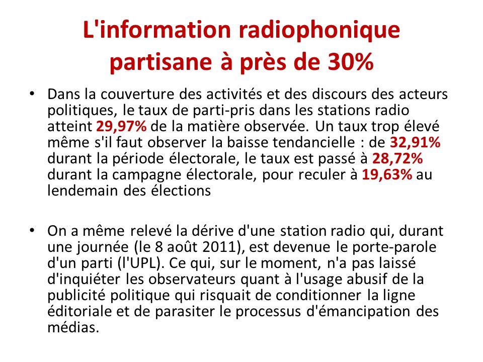 L information radiophonique partisane à près de 30% Dans la couverture des activités et des discours des acteurs politiques, le taux de parti-pris dans les stations radio atteint 29,97% de la matière observée.