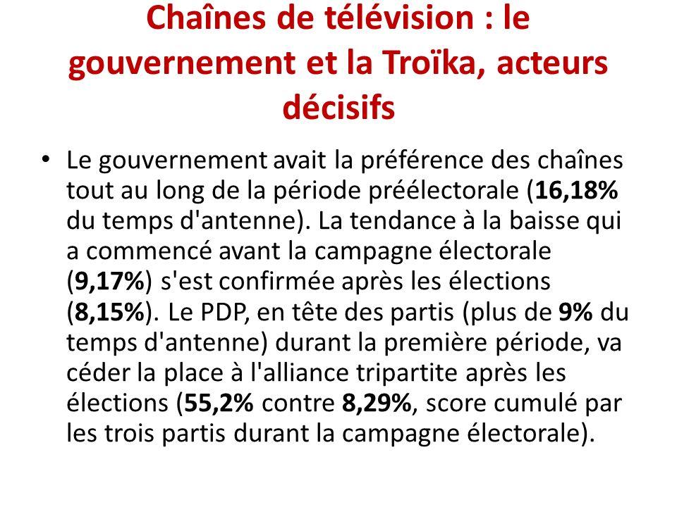 Chaînes de télévision : le gouvernement et la Troïka, acteurs décisifs Le gouvernement avait la préférence des chaînes tout au long de la période préélectorale (16,18% du temps d antenne).