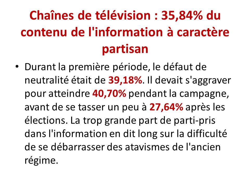 Chaînes de télévision : 35,84% du contenu de l information à caractère partisan Durant la première période, le défaut de neutralité était de 39,18%.