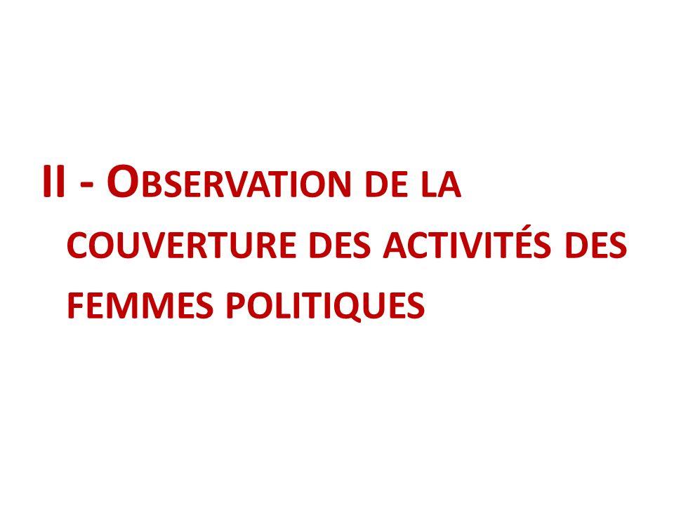 II - O BSERVATION DE LA COUVERTURE DES ACTIVITÉS DES FEMMES POLITIQUES