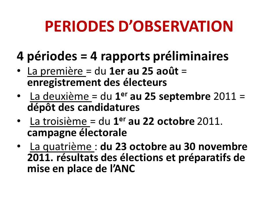 PERIODES DOBSERVATION 4 périodes = 4 rapports préliminaires La première = du 1er au 25 août = enregistrement des électeurs La deuxième = du 1 er au 25 septembre 2011 = dépôt des candidatures La troisième = du 1 er au 22 octobre 2011.