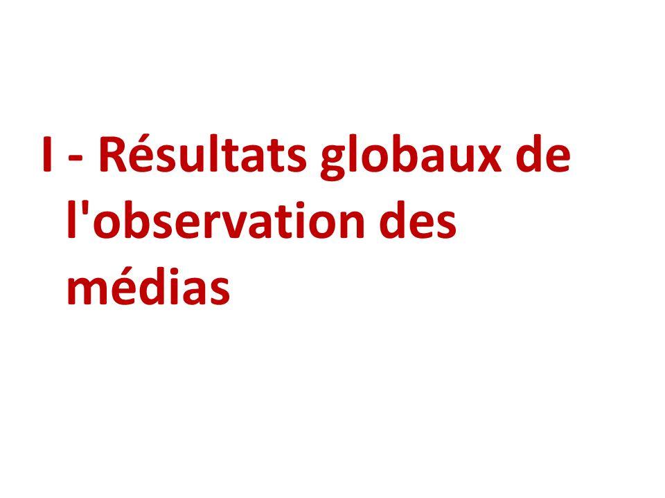 I - Résultats globaux de l observation des médias