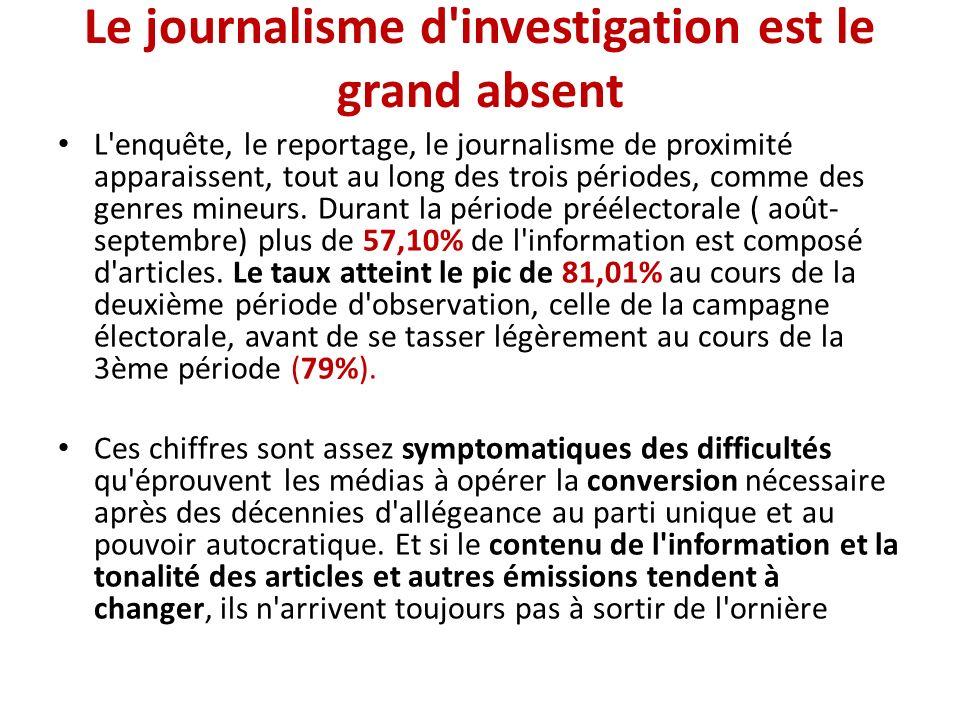 Le journalisme d investigation est le grand absent L enquête, le reportage, le journalisme de proximité apparaissent, tout au long des trois périodes, comme des genres mineurs.